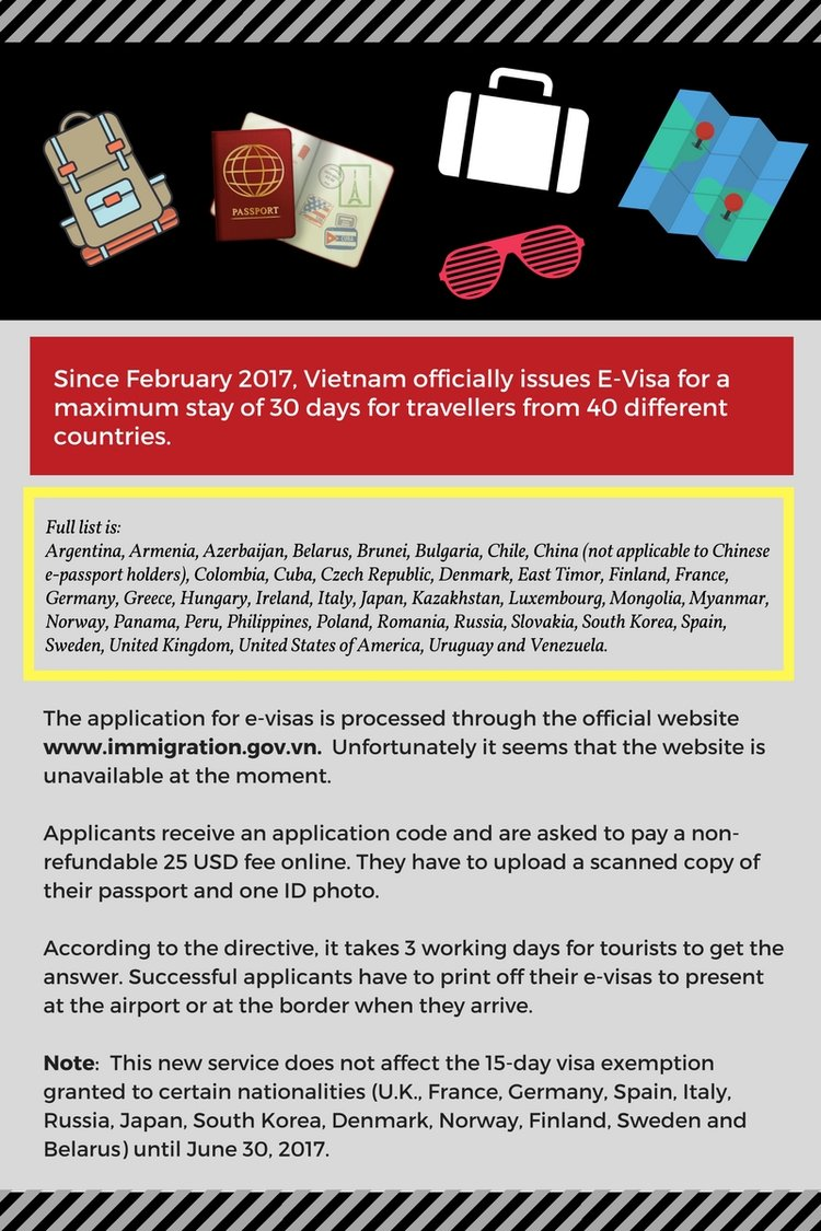 New E Visas For Vietnam For Visitors From 40 Countries Ubiquest